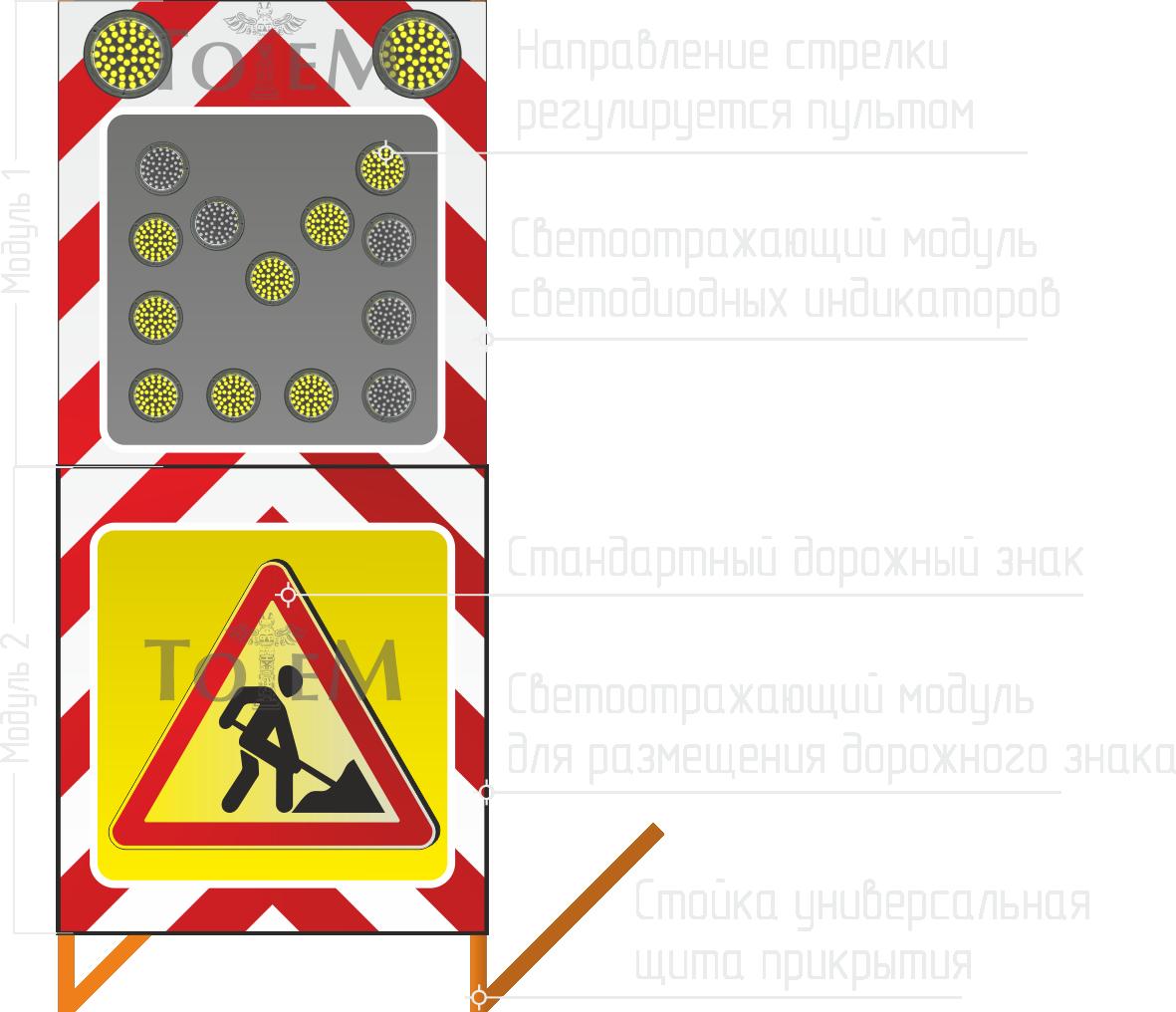 Прицепы и знаки прикрытия